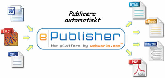 Single Source med WebWorks ePublisher